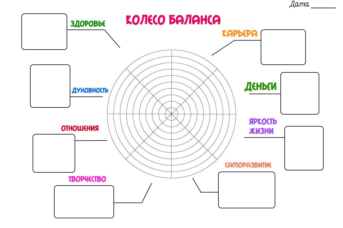 колесо жизненного баланса, колесо жизни, колесо баланса жизни, колесо жизненного баланса шаблон, колесо жизненного баланса скачать, колесо жизненного баланса методика